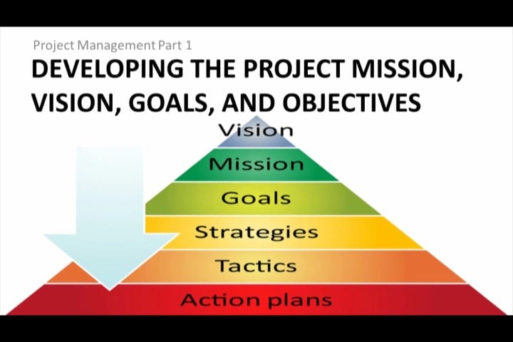 Project Management | Mission and Vision