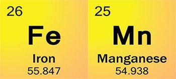 Iron and Manganese Treatment