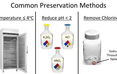 Sample Preservation